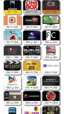 تطبيقات القنوات التلفزيونية و الافلام على الاندرويد و تفي بوكس Android&Tvbox