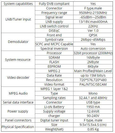 سعر ومواصفات جهاز Satlink ستالايت فيندر لضبط الطبق بدون تلفزيون